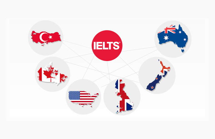 what-is-ielts
